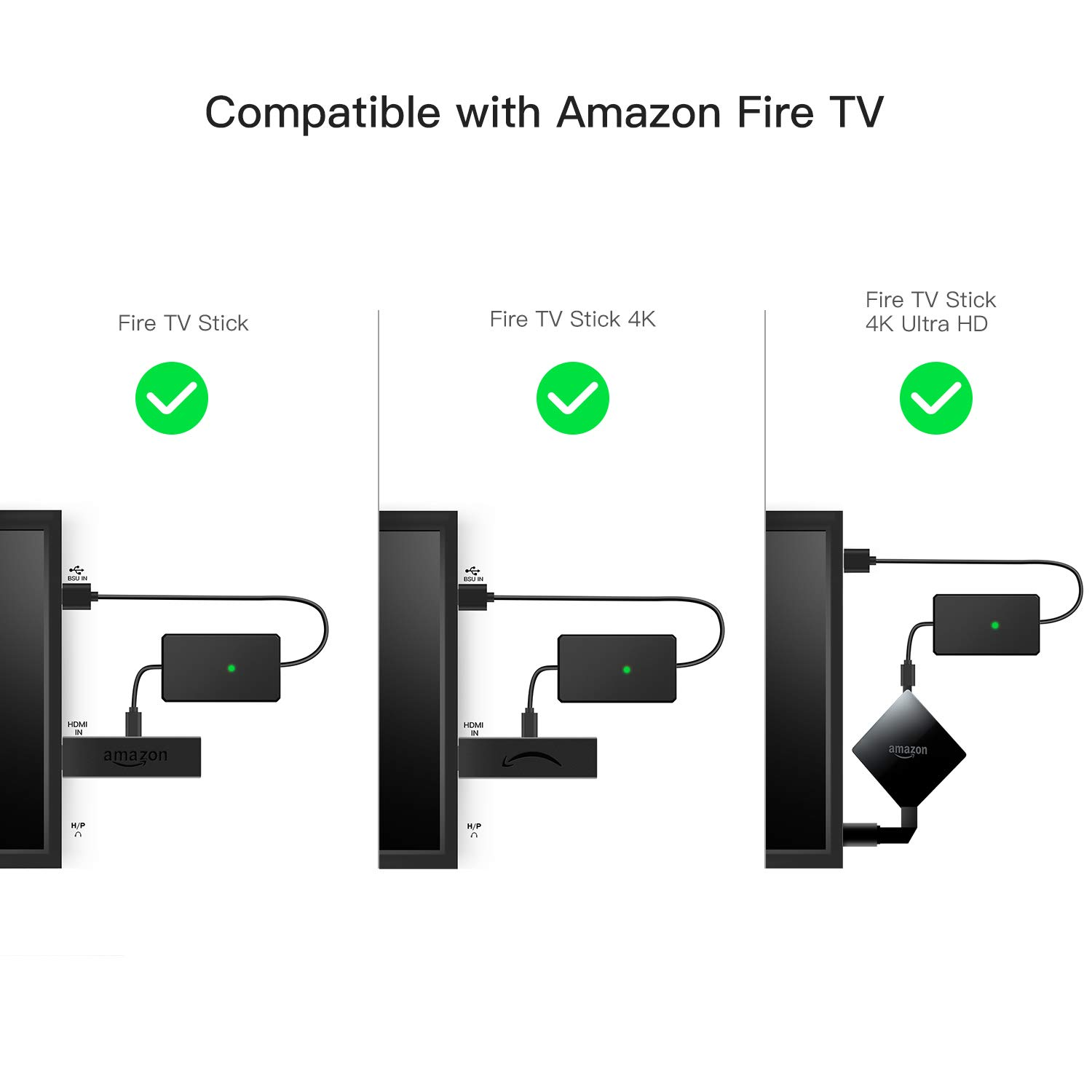 Compatible with Fire Stick 300mA Fire Stick 4K Ultra HD Even Low Power USB Ports Eliminates The Need for AC Adapter USB Power Cable for Fire Stick Accessories Fire Stick 4K
