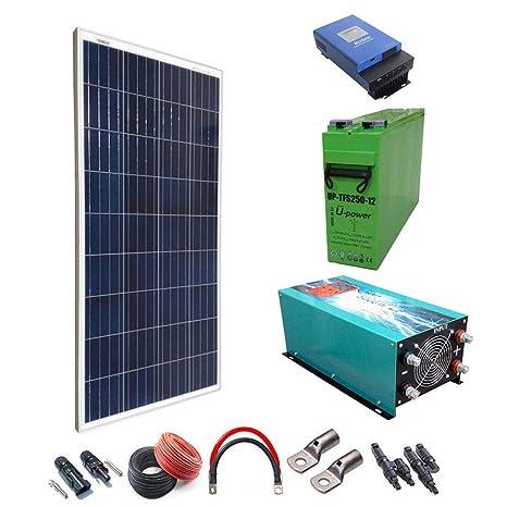 Kit Solar 12v 1800w/9000w día Regulador de carga MPPT 60A ...