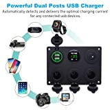 Cllena Dual USB Charger Socket 2.1A&2.1A + LED