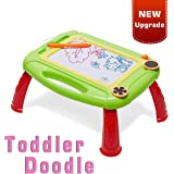 LODBY Kids Toys for 2-4 Year Old Boys, Toddler Magnetic Doddle Board Drawing for Kids Toys for Boys Age 1-4 Christmas Birthda