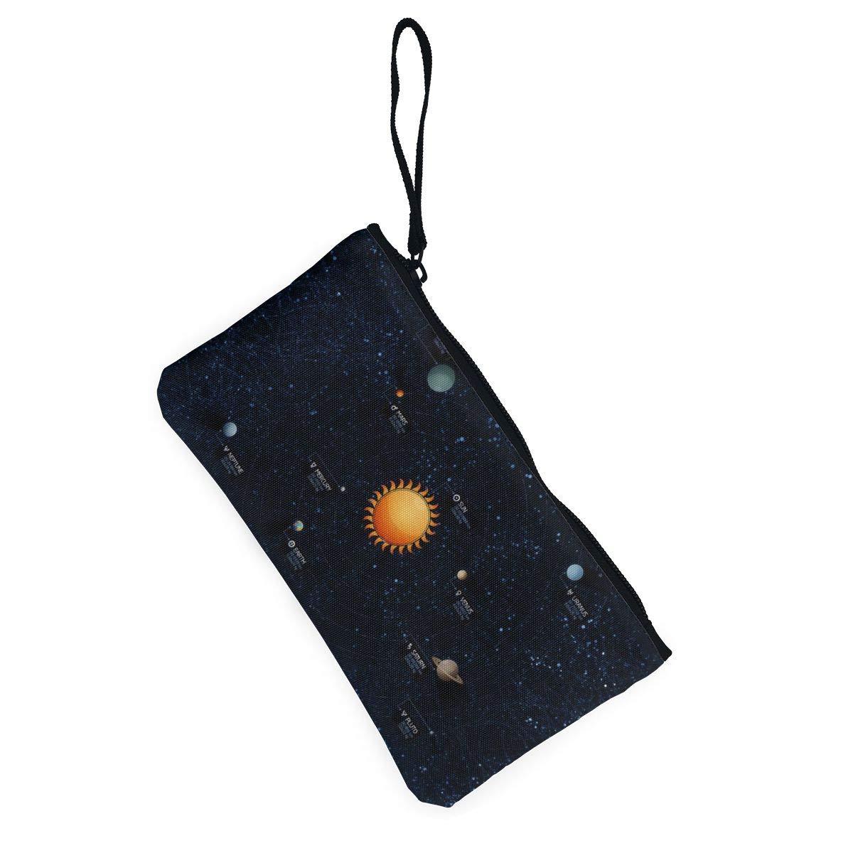 YUANSHAN Sun Solar System Unisex Canvas Coin Purse Change Cash Bag Zipper Small Purse Wallets with Handle