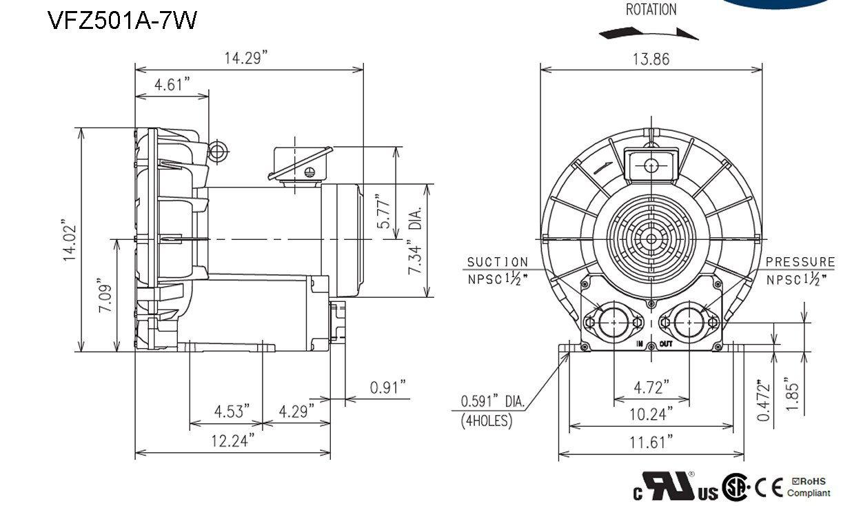 VFZ501A-7W Fuji Regenerative Blower 2.7 hp, 208-230/460 Volts by Fuji Electric