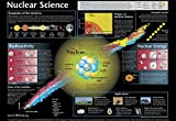 nuclear science chart - Nuclear Science Chart (59