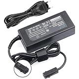 Adaptador 29V 2A ZBHWX-A290020-A: Amazon.es: Informática