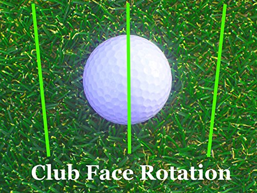 - Club Face Rotation. Introduction