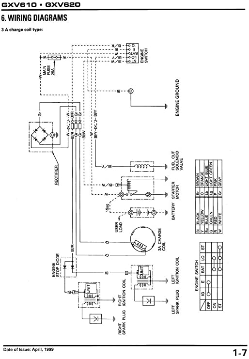 honda gxv390 wiring schematic wiring diagram rh aiandco co