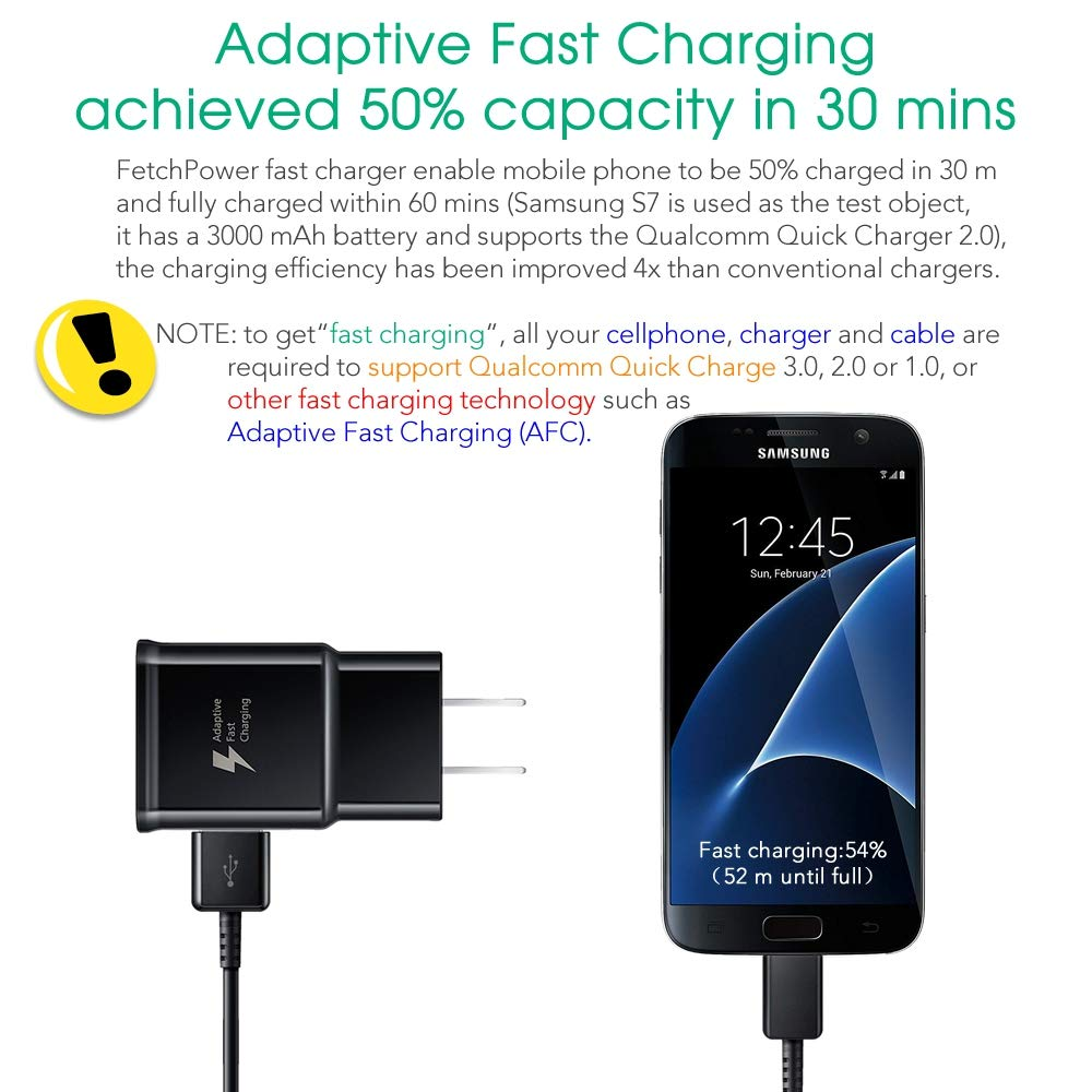 Active//Note 5 Adaptive Fast Charger Kit Compatible Samsung Galaxy S6// S7// Edge//Plus FetchPower USB 2.0 Fast Wall Charger Adapter and Micro USB Cable Note 4