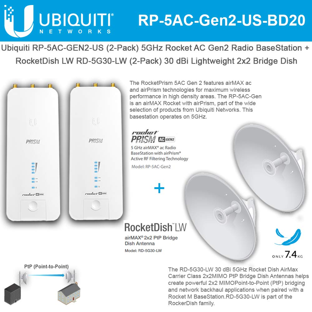RP-5AC-GEN2-US (2-Units) 5GHz Rocket AC Gen2 airPrism Radio BaseStation + RocketDish LW RD-5G30-LW (2-Units) 30 dBi 5GHz Lightweight Airmax 2x2 Point-to-Point Bridge Dish Antenna by UBNT Systems