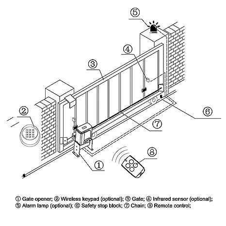 Amazon Com G T Master Sliding Automatic Gate Opener Kit