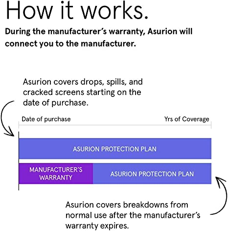 Amazon Com Asurion 2 Year Portable Electronic Accident Protection Plan With Tech Support 250 299 99 Electronics