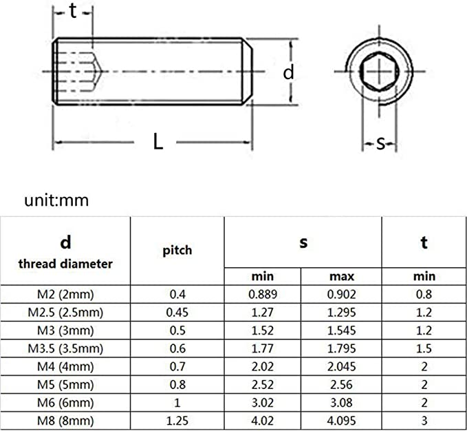 Length : 22mm, Size : M4 10pcs Meets shop Screws 5//50pcs DIN912 M1.4 M1.6 M2 M2.5 M3 M4 M5 M6 M8 A2 304 Stainless Steel Allen Hexagon Hex Socket Cap Head Screw Bolt