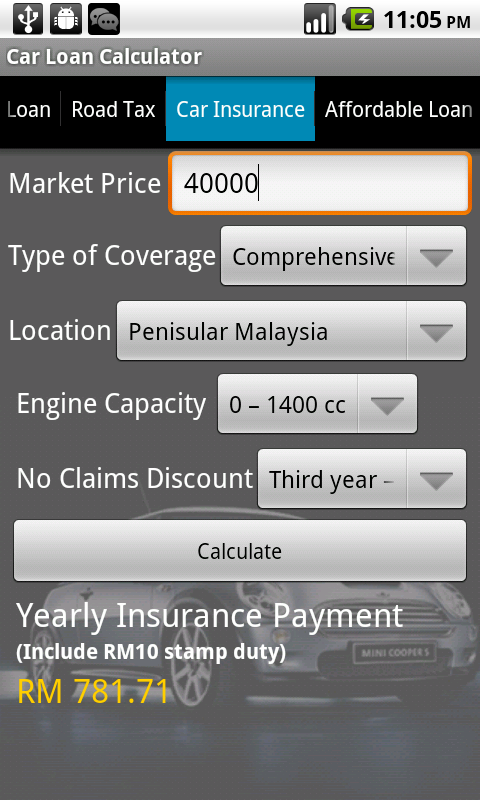Car loan qualification calculator malaysia