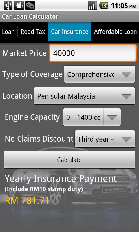 Car loan qualification calculator malaysia