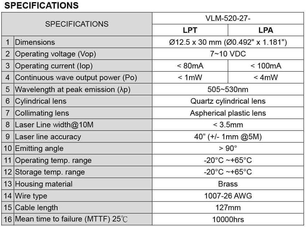 M/ódulo l/áser de cuarzo VLM-520-27 LPT generador directo de l/ínea l/áser verde l/áser para uso dom/éstico