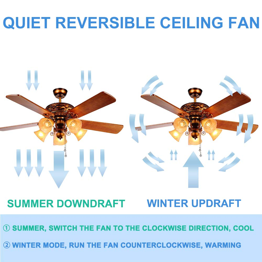 Andersonlight Classical Ceiling Fan Light 5 Lights 5 Blades For ...