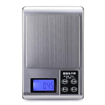 Amazon.com: AINGOL Báscula digital de cocina, pesador de ...