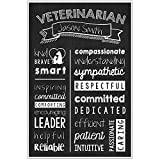 Veterinarian Chalkboard Wall Art –Veterinarian...