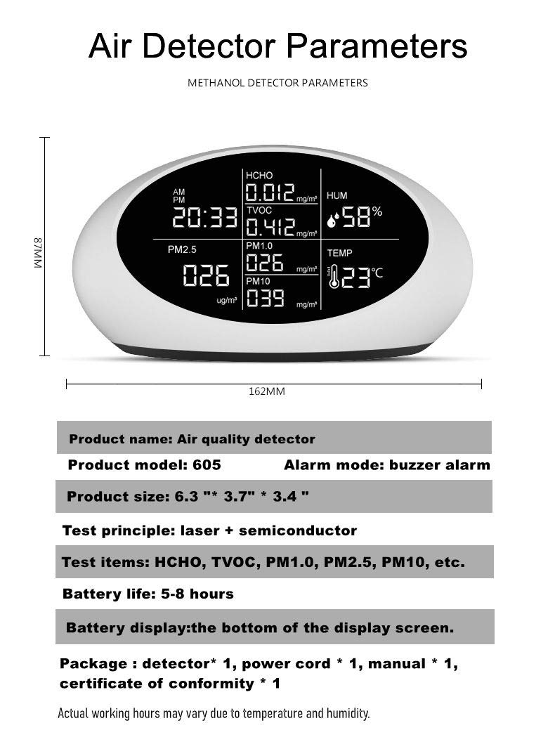 LUCKLISA 8 in 1 Indoor Thermometer Hygrometer with Clock and Air ...