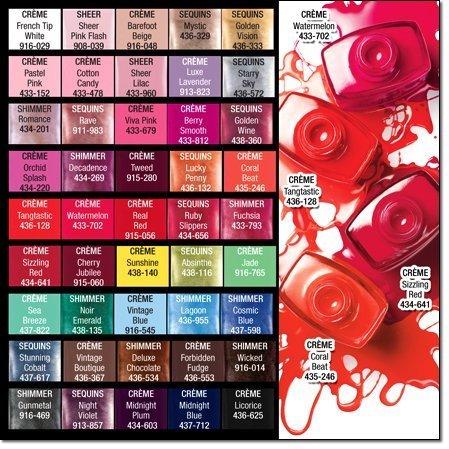 Nailwear Pro+ Nail Enamel - Avon Nailwear Pro+ Nail Enamel (Berry Smooth)