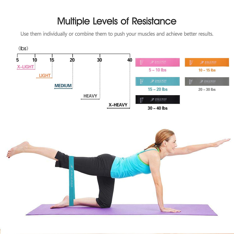Bandas Elasticas de Fitness,Bandas de Resistencia,Theraband Bandas Elasticas Ejercicio Fitness Loop Resistance Bands para Yoga Crossfit Pilates: Amazon.es: ...