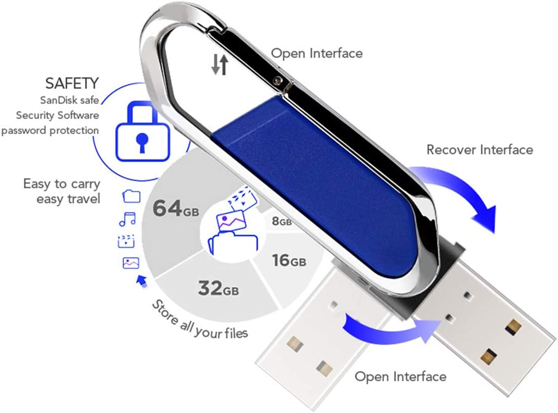 LJ2 USB Memory Stick 8GB//16GB//32GB//64GB//128GB USB Flash Drives 2.0 Antimagnetic Waterproof Maximum Transfe Speed 18 M//S//for Data Storage File Sharing