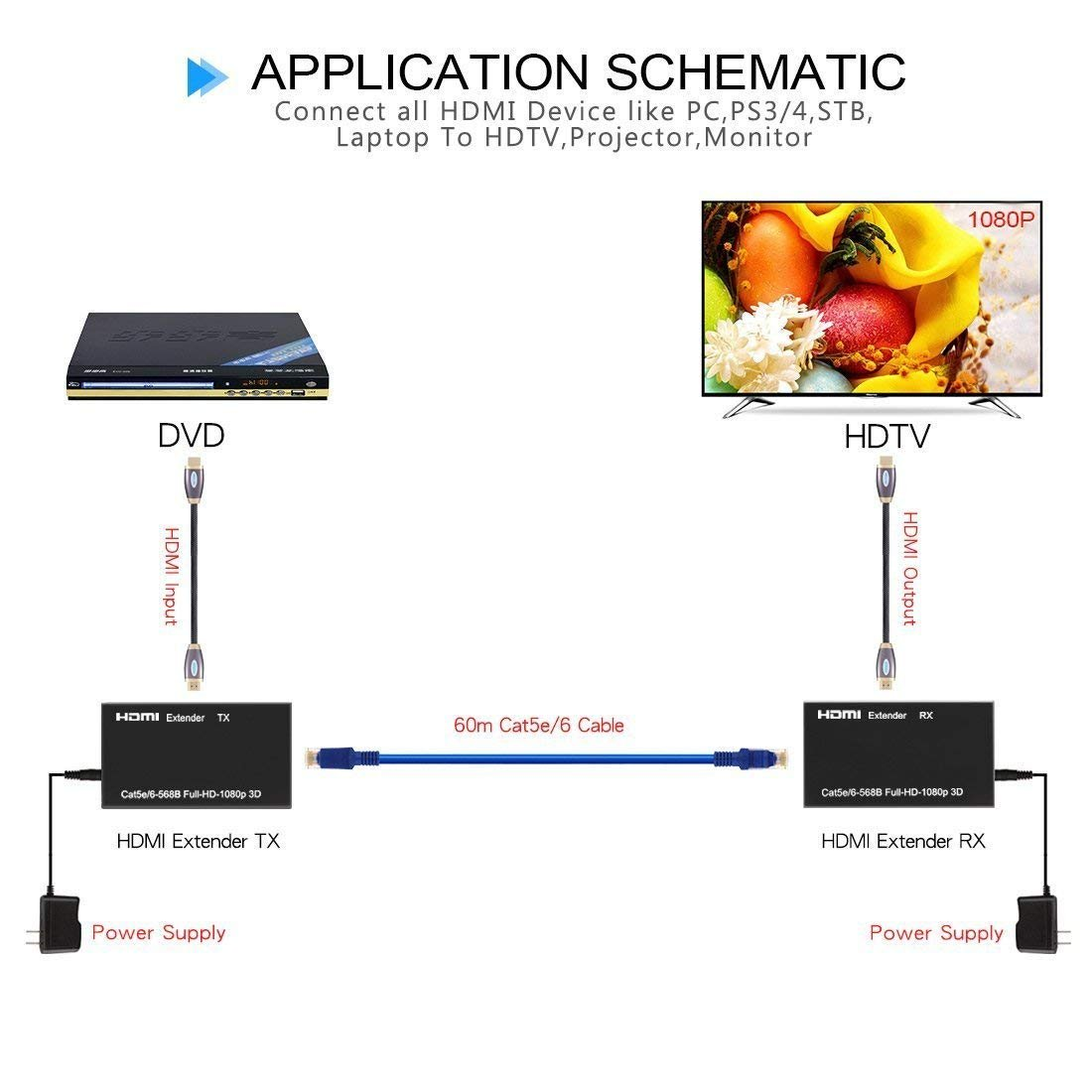 Neon Hdmi 60m Extender Repeater Transmitter Over Cat5 Cat6 Cable Wiring Diagram With Power Adapter Black Hd60mt Buy