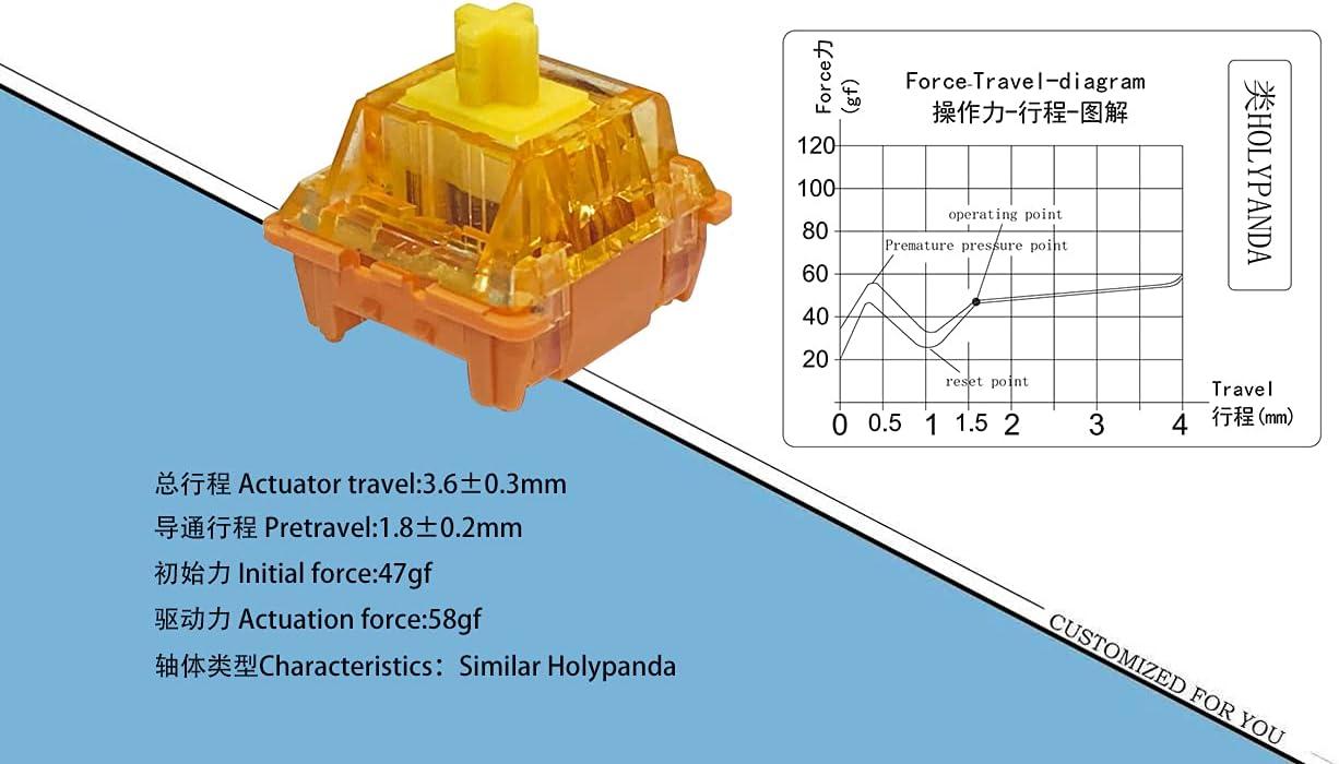 LCET Desert switch force graph