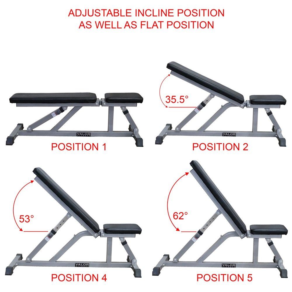 Valor Fitness Incline / Flat Utility Bench by Ironcompany.com (Image #5)