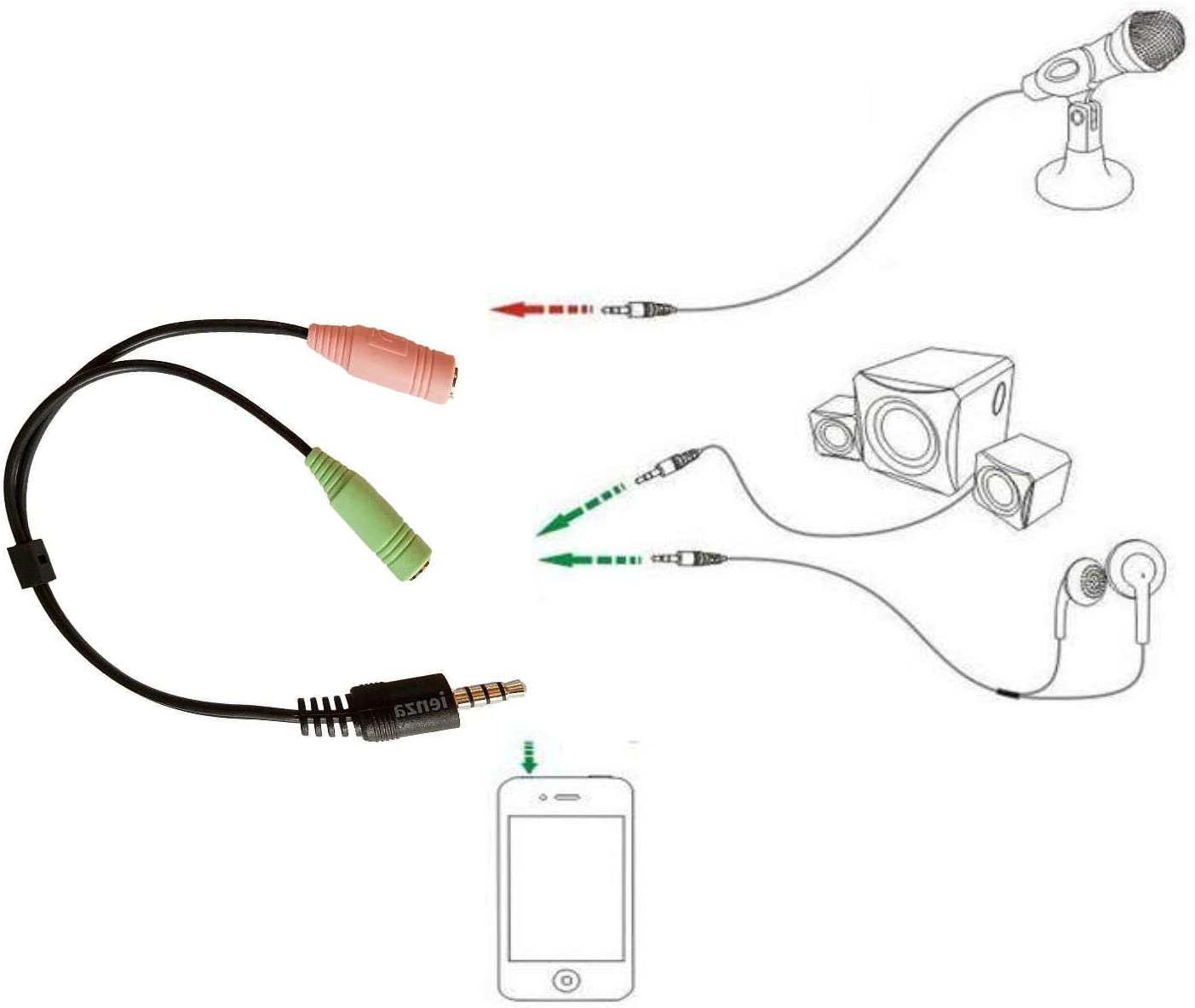 Smartphone / PC Combo Jack Mic & Headphone Splitter for iPhone, Tablets, PC, Laptop, Mac & Android Devices for YouTube, Vlog, Podcast, Video Chat
