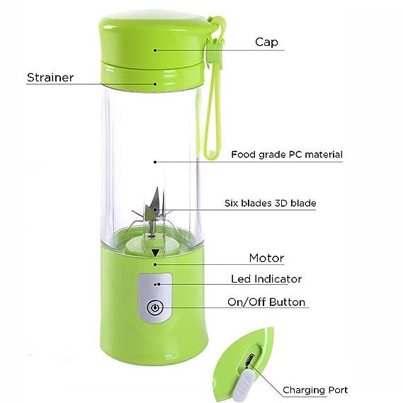2d5efffed68 Amazon.com  Juicer Cup