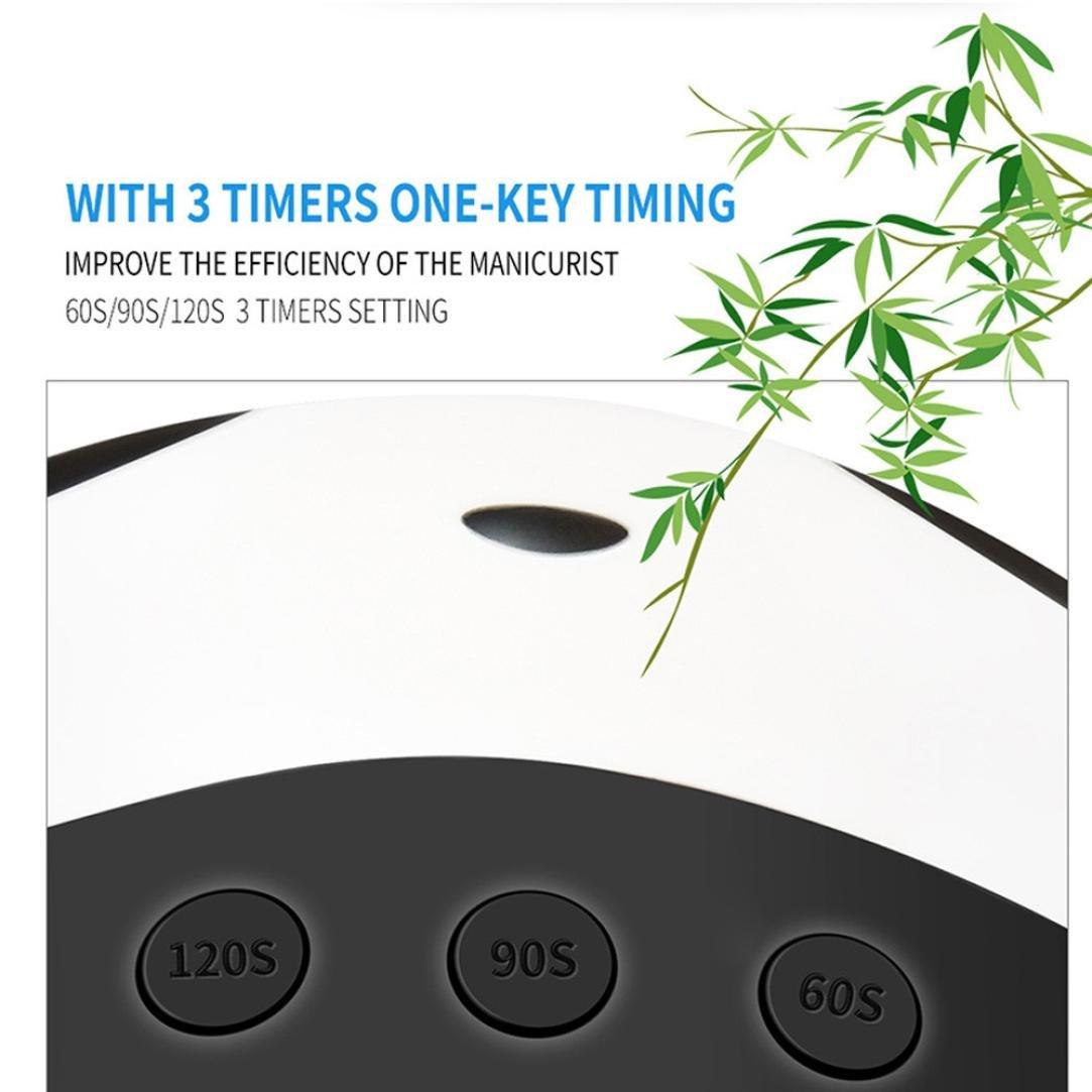 Amazon.com: Honhui Best LED Gel Uñas USB Panda 36W LED UV ...