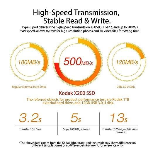 Walmeck- X200 - Disco Duro portátil SSD de Alta definición (SSD ...