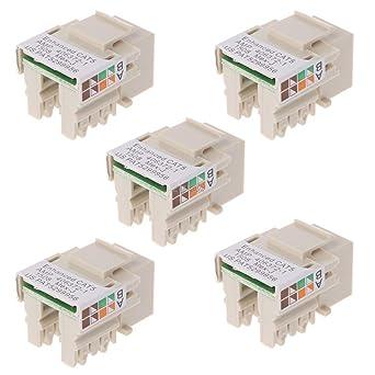 5 pcs rj45 cat5e unshielded ethernet punch down inserts network connector  module drop ship: amazon com: industrial & scientific
