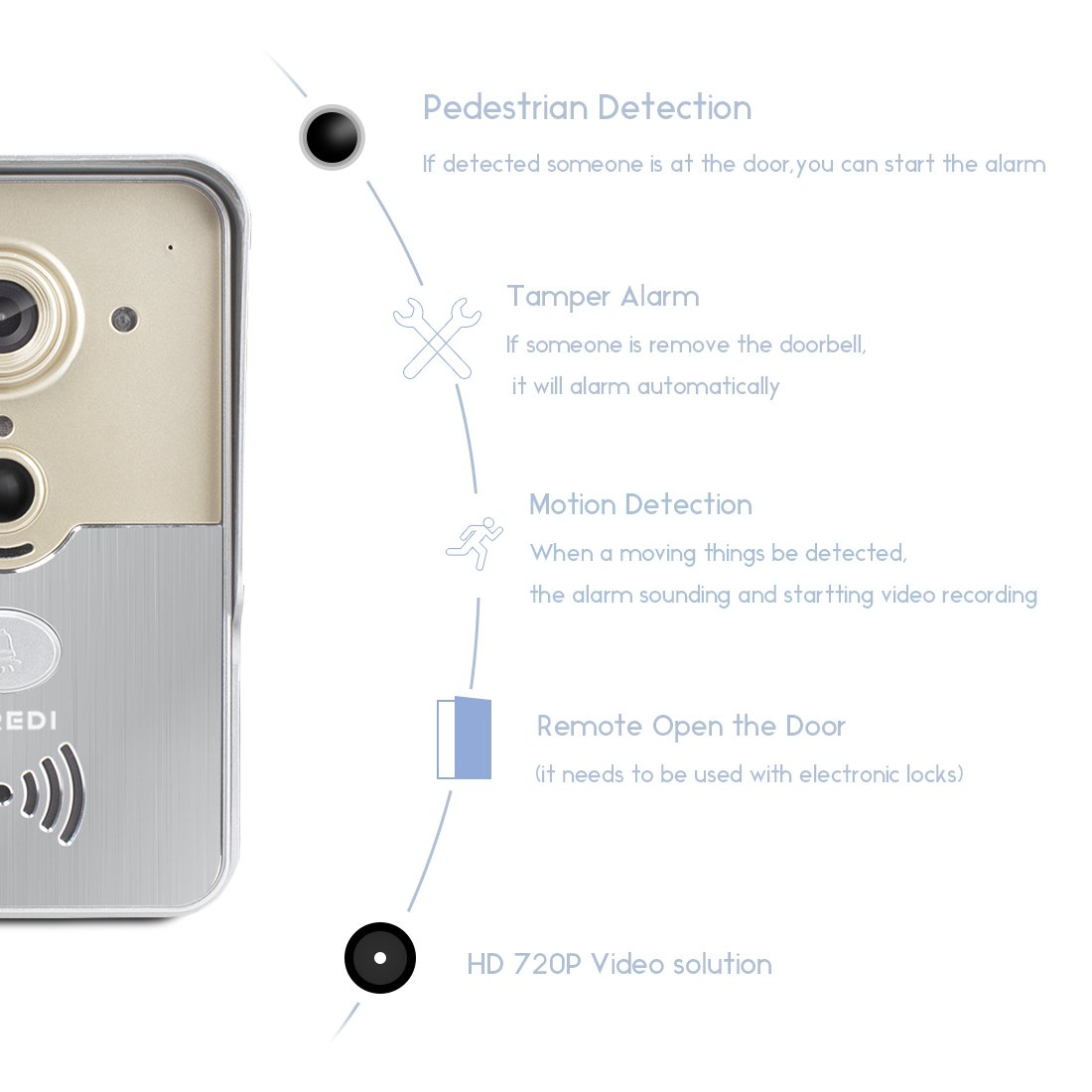 FREDI Smart Home WiFi Remote Video Door Phone Intercom Doorbell Camera HD 720P Support P2P Alarm IR Night Vision Supports iOS//Android System