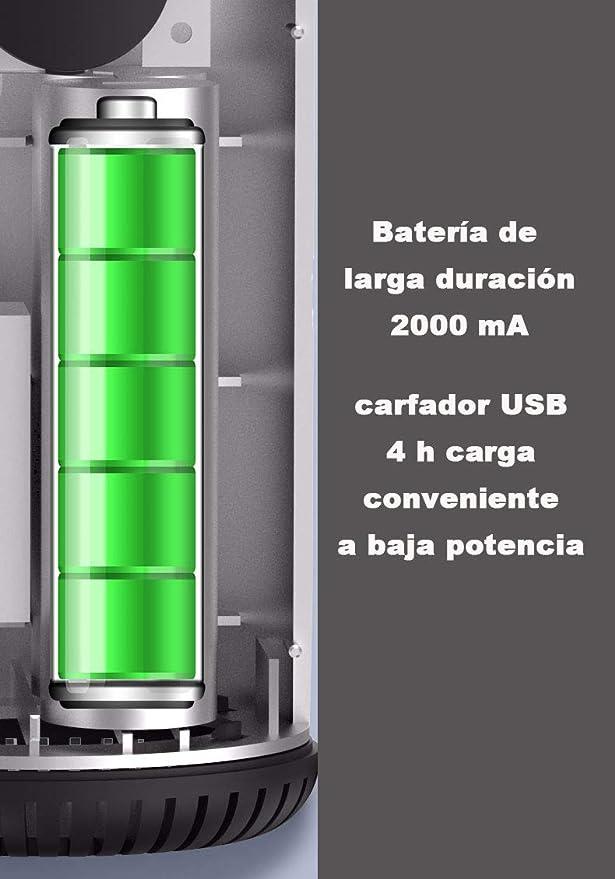 pu/ò essere utilizzato in presenza di persone e animali ioni negativi e filtro Purificatore daria con luce UV ideale per purificare spazi fino a 12 m/²
