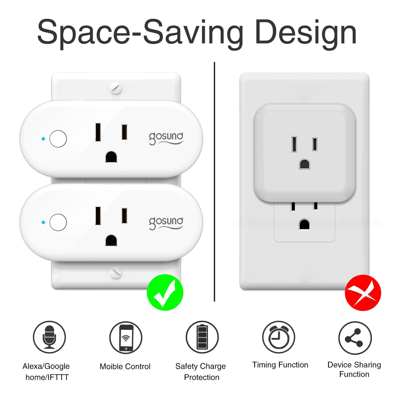 Smart Plug, Gosund 16A Smart Outlet Compatible with Alexa, Google Home, IFTTT for Voice Control, No Hub Required, Wi-Fi Remote Control Your Smart Socket from Anywhere, ETL and FCC Listed 2 Pack