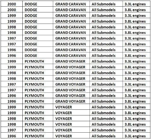 1996 - 2000 Chrysler Dodge Plymouth V6 3.3L 3.8L nuevo a/c AC Compresor con 1 año de garantía: Amazon.es: Coche y moto