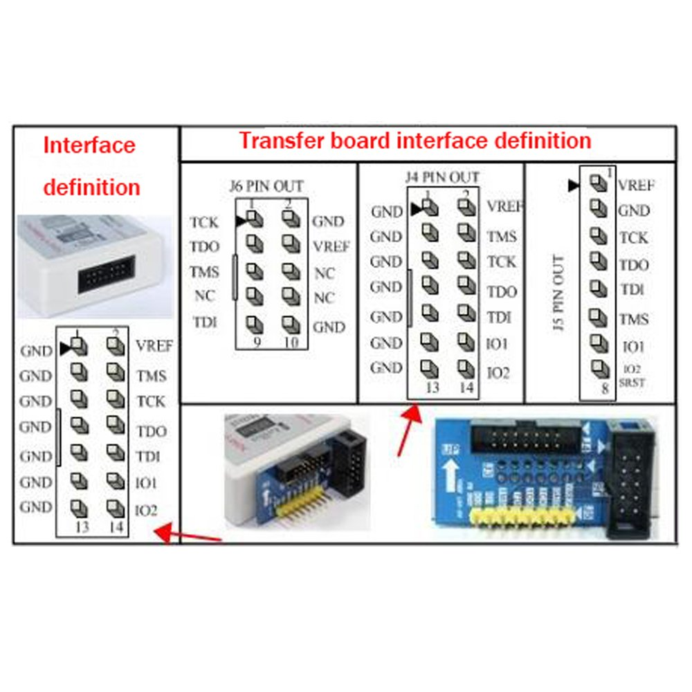 High Speed JTAG Programming Cable USB Platform USB Download Cable Support  ISE14.1 or up: Amazon.com: Industrial & Scientific