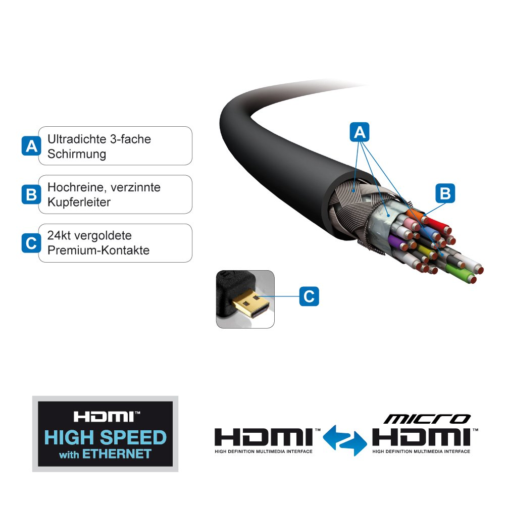 PureLink PI1300-015 Cable adaptador Micro HDMI de alta velocidad con Ethernet (4K UltraHD (2160p), Ethernet), HDMI-A macho a Micro HDMI macho, certificado, ...