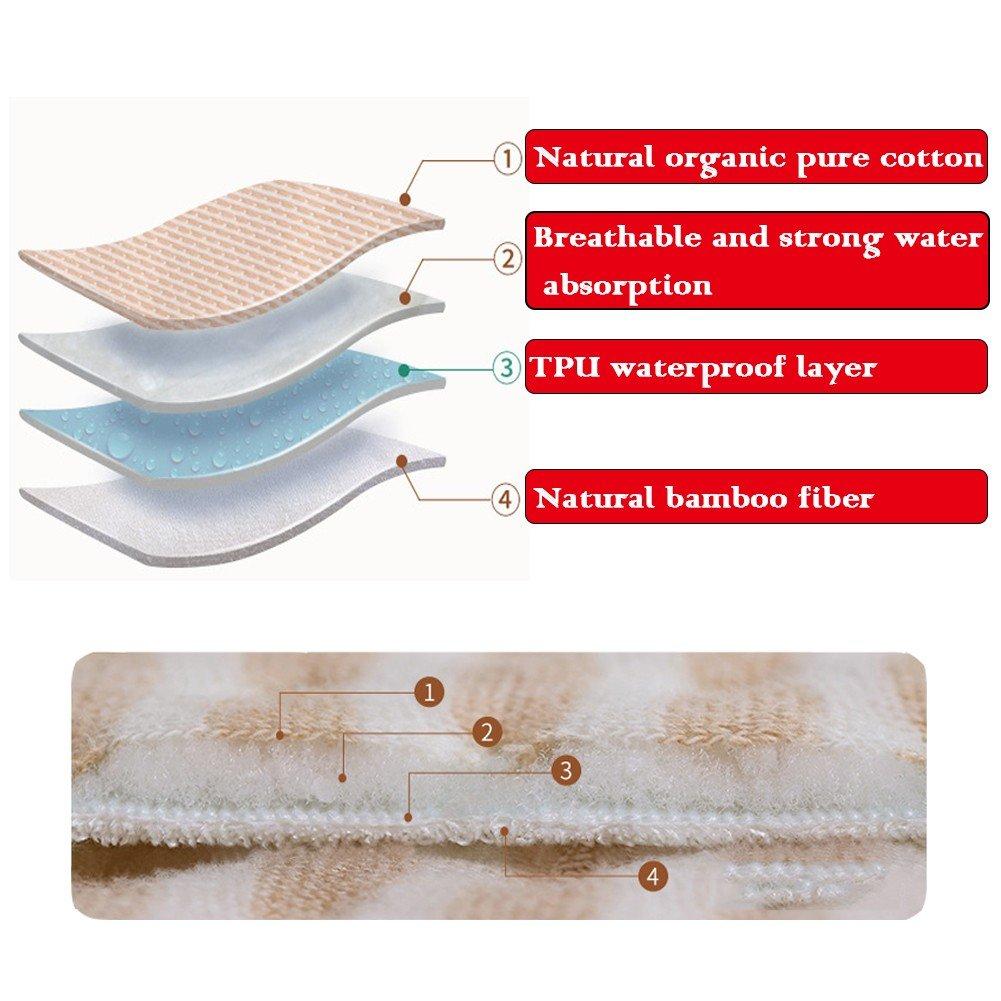 Waterproof Sheet - Washable Crib Mattress Pad Protector by ...