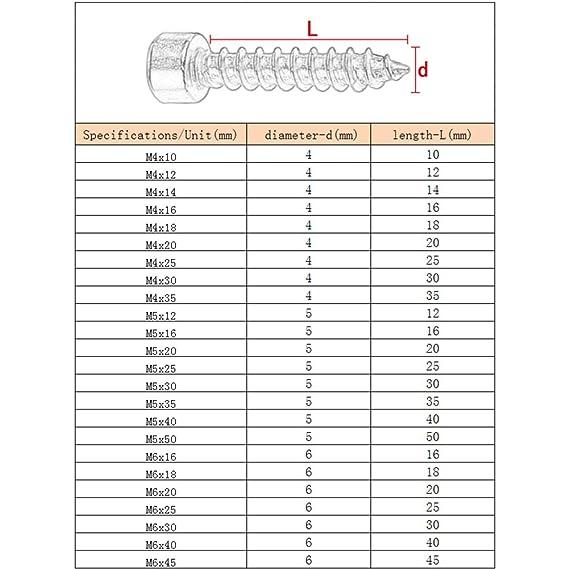 304 Acciaio Inossidabile Cilindro Esagonale Testa Allen Viti per Legno Mobili Sedie M4 M5 M6 Yudesun Ferramenta Elementi di Fissaggio Chiodi Viti Autofilettanti