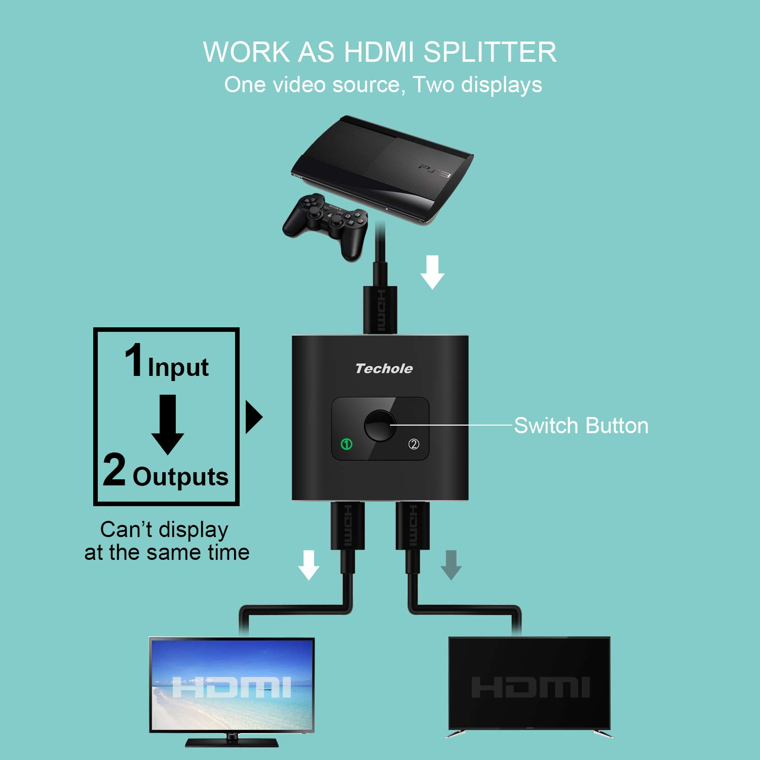 Hdmi Splitter Techole Aluminum Switch Electronics Twoway Multiswitch