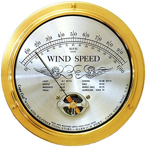 - Cape Cod® Wind Speed Indicator with 'Peak Gust' Upgrade -New- Complete with 10-year Manufacturers Limited Warranty