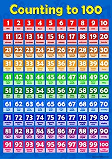 graphic relating to Printable Numbers 1-100 identified as Quantities 1 towards 100 - Instructive Poster Chart (40x60cm