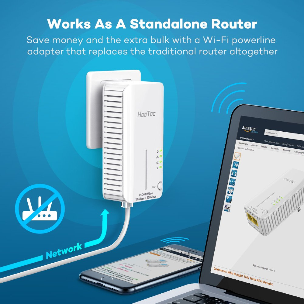 Amazon.com: HooToo Powerline Adapter Starter with 2 Ethernet Ports ...