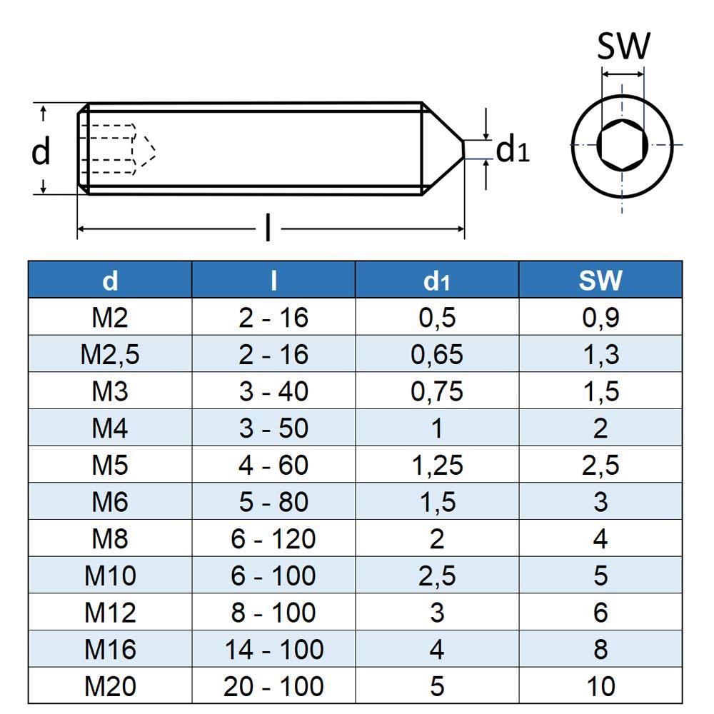 200 St/ück M10 x 40 mm Sechskantschrauben Niro Edelstahl A2 VA V2A DIN 933 Maschinenschrauben Gewindeschrauben
