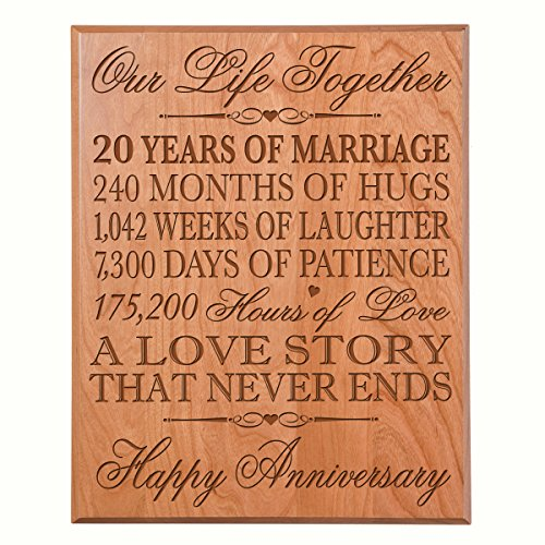 20 Year Wedding Anniversary Gifts For Her: 20th Wedding Anniversary Wall Plaque Gifts For Couple