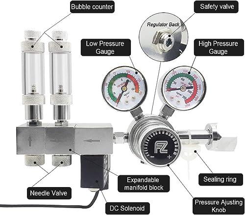 FZONE Pro Series CO2 Regulator