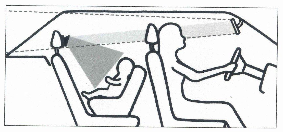 Specchietto retrovisore Interno 10410801 Progettato in Germania Montaggio rapido HR-imotion per Controllare i sedili Posteriori