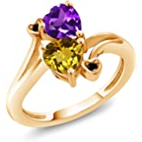 Gem Stone King 1.38 Ct Purple Amethyst Yellow Citrine 18K Yellow Gold Plated Silver Ring